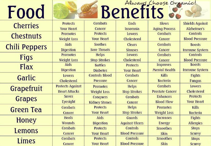food-benefits