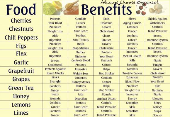 food-benefits